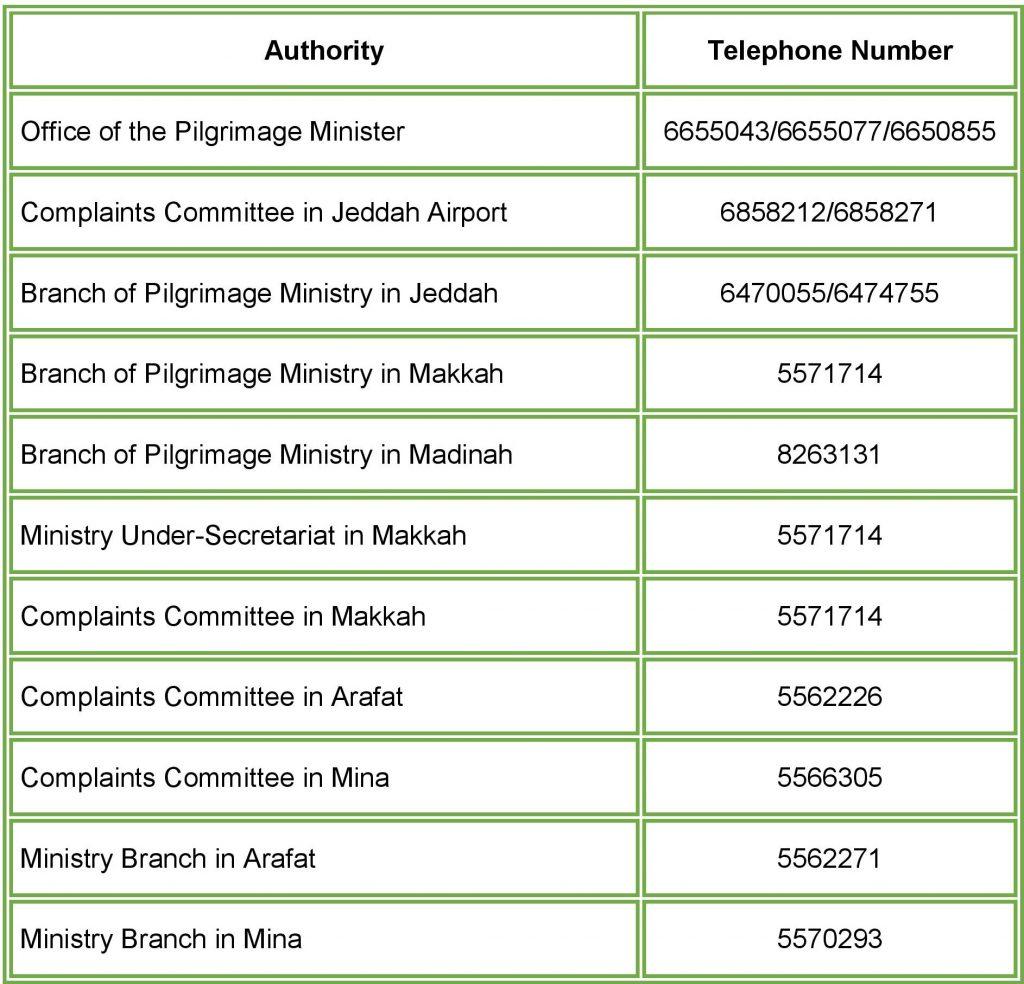 Complaints Authority
